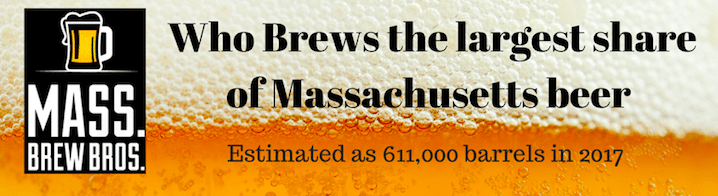 How the Largest & Smallest Breweries in Massachusetts Impact the Local Craft Beer Economy
