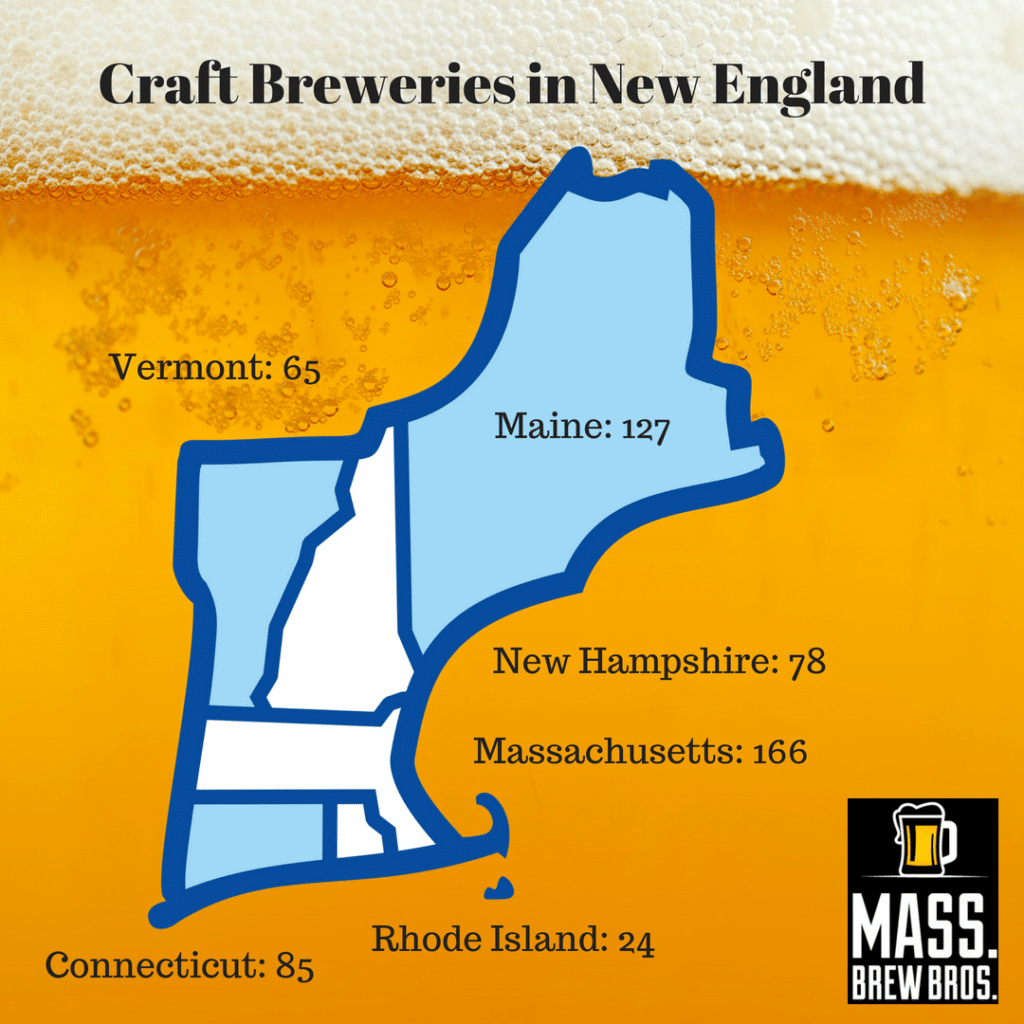 number of breweries in New England