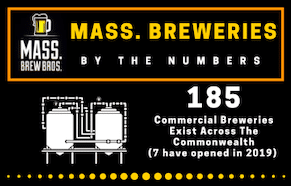 Massachusetts Brewery Count Grows to 185: Updated Infographic