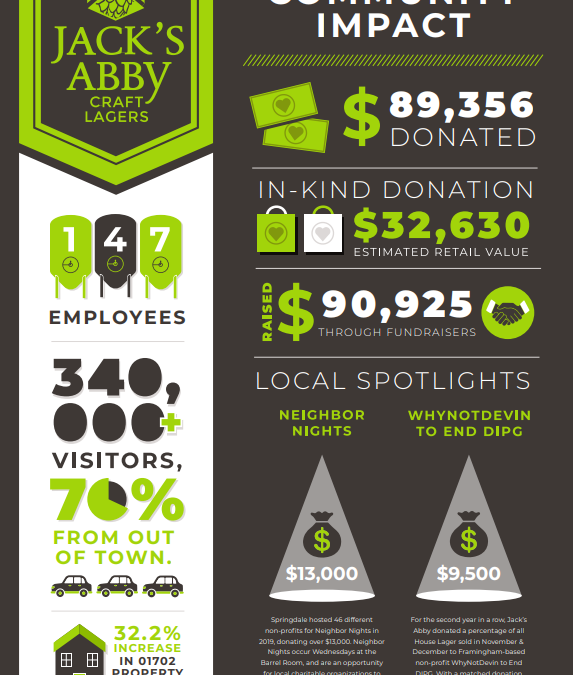Jack's Abby Release 2019 Community Impact Report